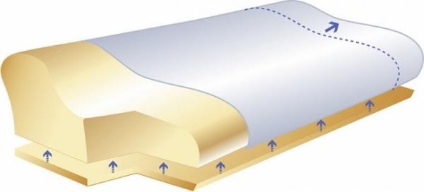 SISSEL DELUXE poduszka ortopedyczna